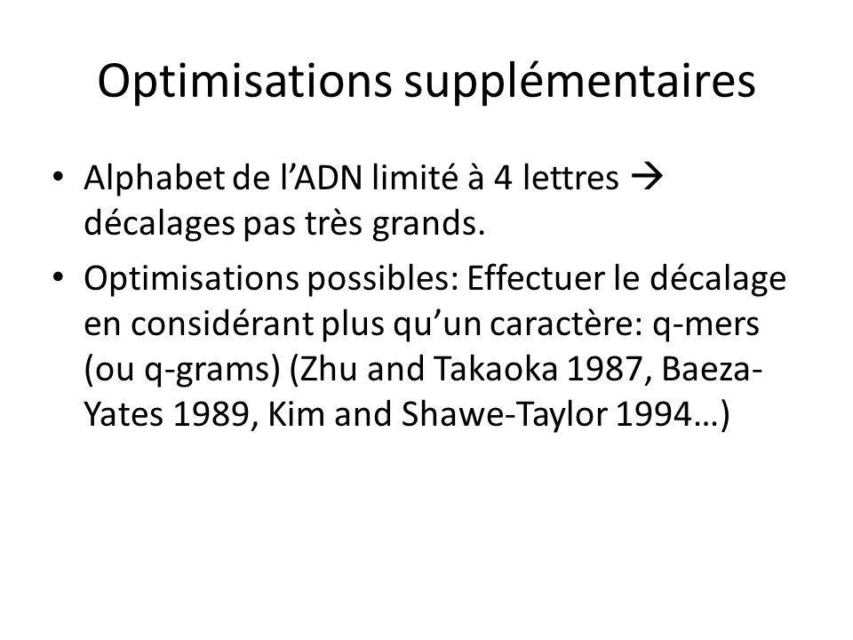 Optimisations supplémentaires Alphabet de lADN limité à 4 lettres décalages pas très grands. Optimisations possibles: Effectuer le décalage en considé