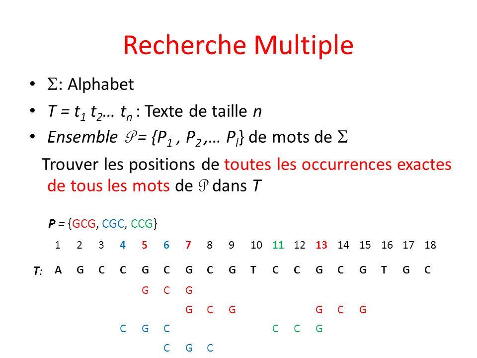Recherche Multiple : Alphabet T = t 1 t 2 … t n : Texte de taille n Ensemble P = {P 1, P 2,… P l } de mots de Trouver les positions de toutes les occu