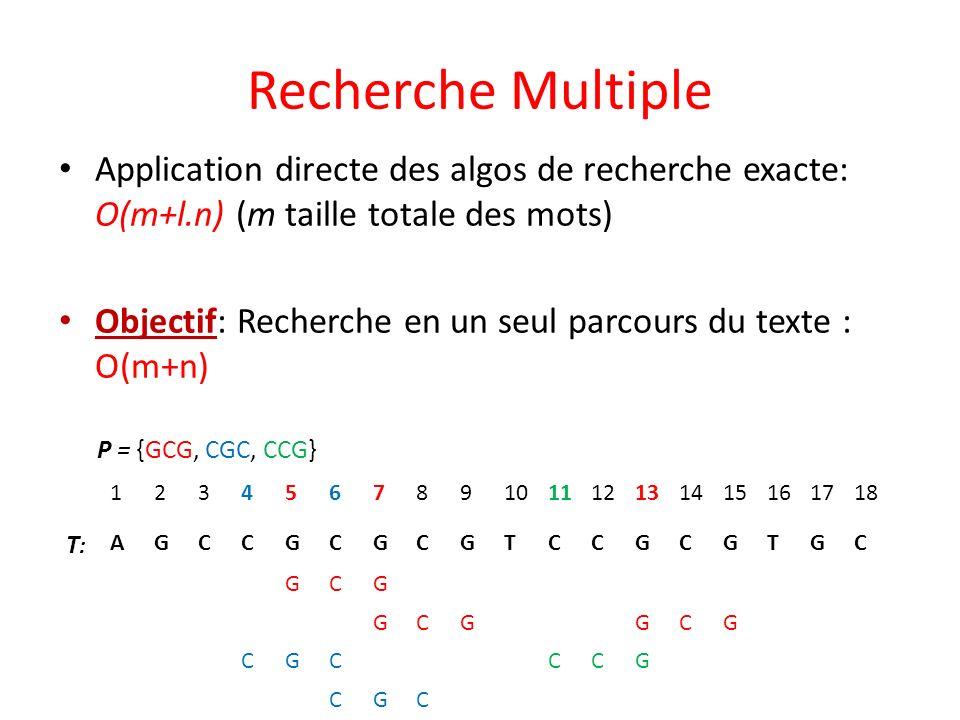 Recherche Multiple Application directe des algos de recherche exacte: O(m+l.n) (m taille totale des mots) Objectif: Recherche en un seul parcours du t
