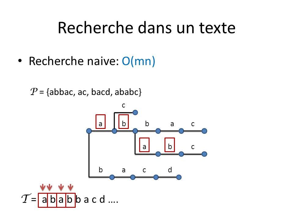 Recherche dans un texte Recherche naive: O(mn) P = {abbac, ac, bacd, ababc} abbac cdba abc c T = a b a b b a c d ….