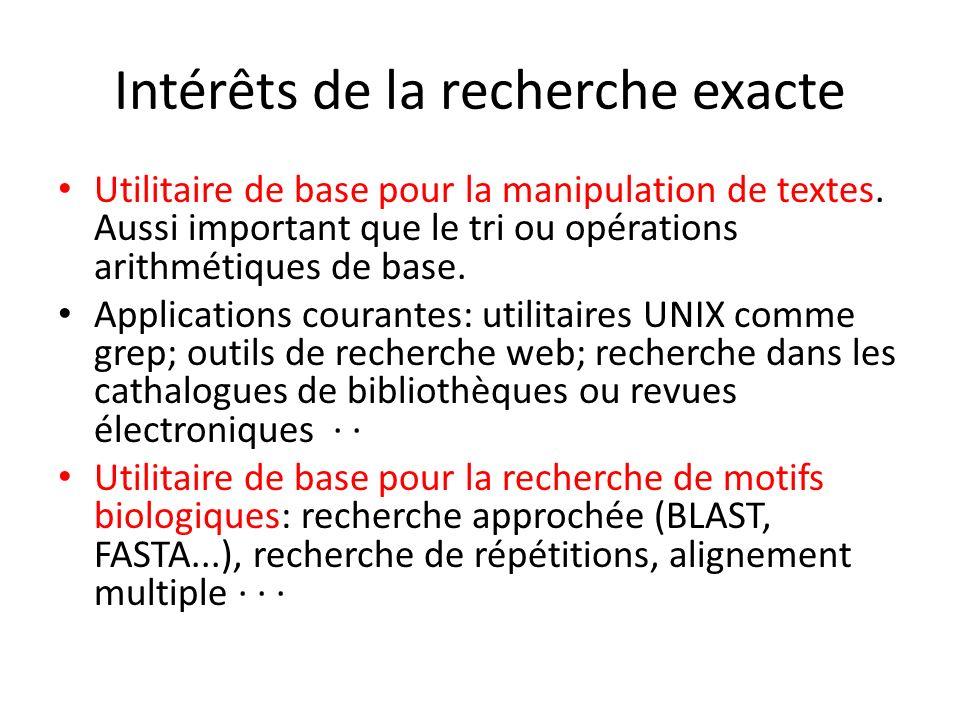 Intérêts de la recherche exacte Utilitaire de base pour la manipulation de textes. Aussi important que le tri ou opérations arithmétiques de base. App