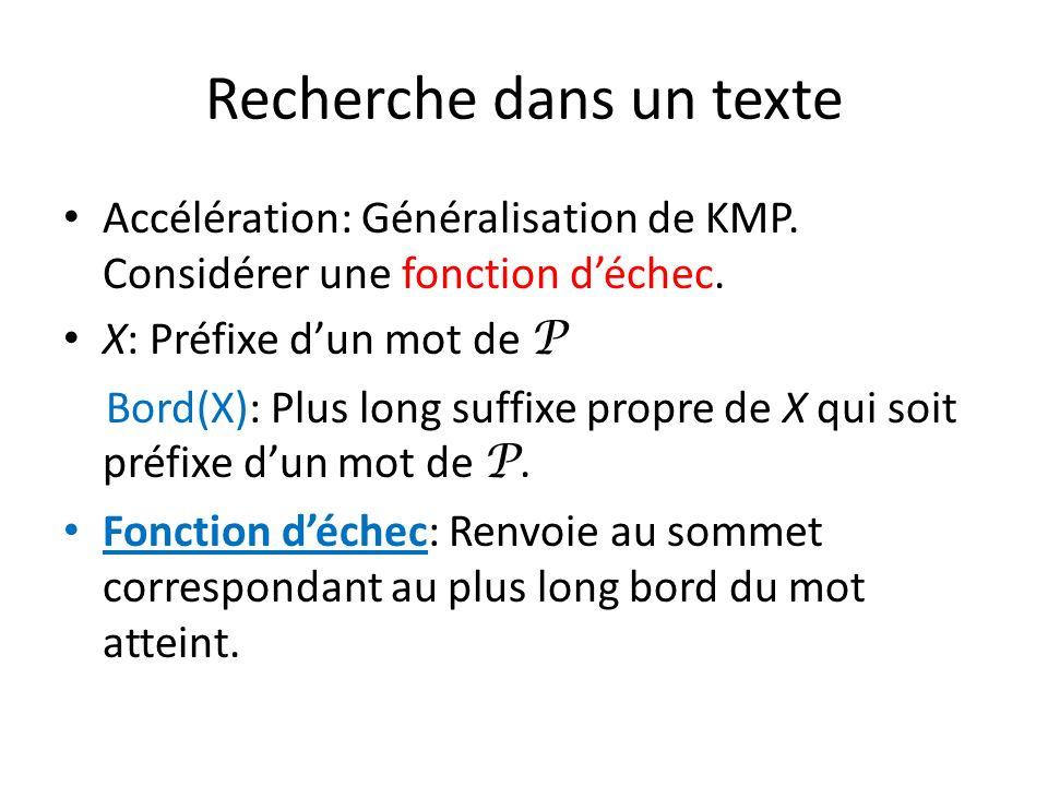 Recherche dans un texte Accélération: Généralisation de KMP. Considérer une fonction déchec. X: Préfixe dun mot de P Bord(X): Plus long suffixe propre