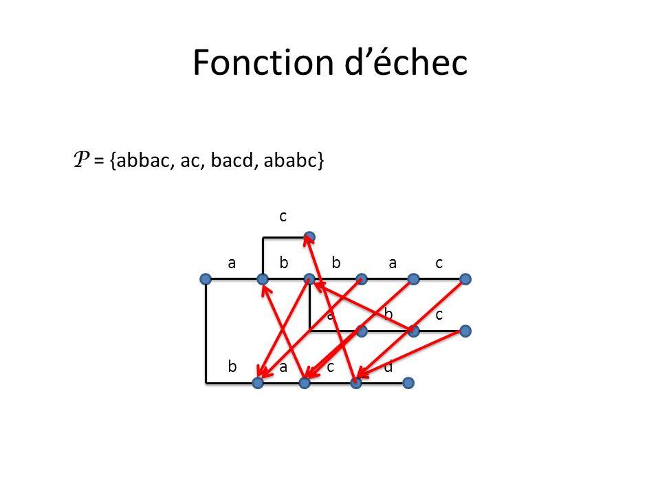 Fonction déchec P = {abbac, ac, bacd, ababc} abbac cdba abc c