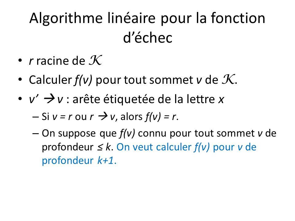 Algorithme linéaire pour la fonction déchec r racine de K Calculer f(v) pour tout sommet v de K. v v : arête étiquetée de la lettre x – Si v = r ou r