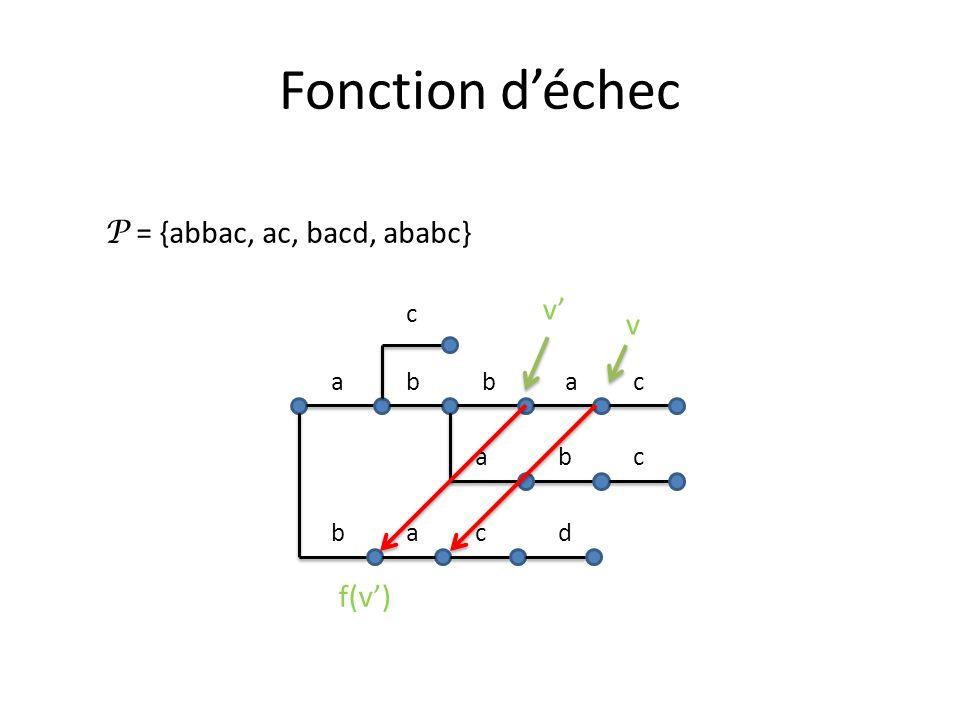 Fonction déchec P = {abbac, ac, bacd, ababc} abbac cdba abc c v v f(v)