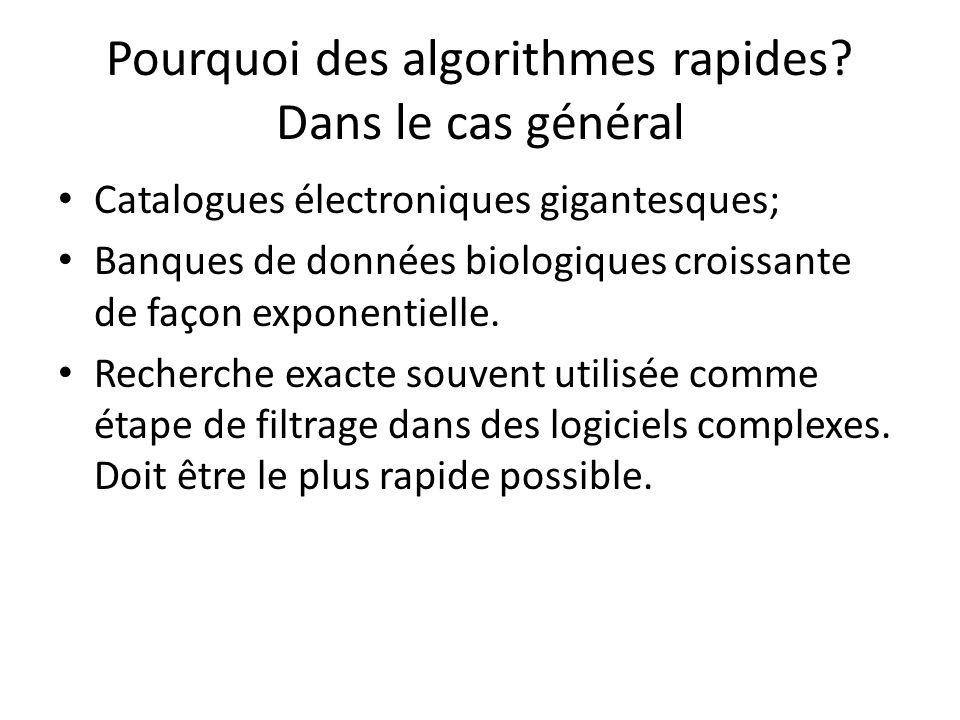 Pourquoi des algorithmes rapides? Dans le cas général Catalogues électroniques gigantesques; Banques de données biologiques croissante de façon expone
