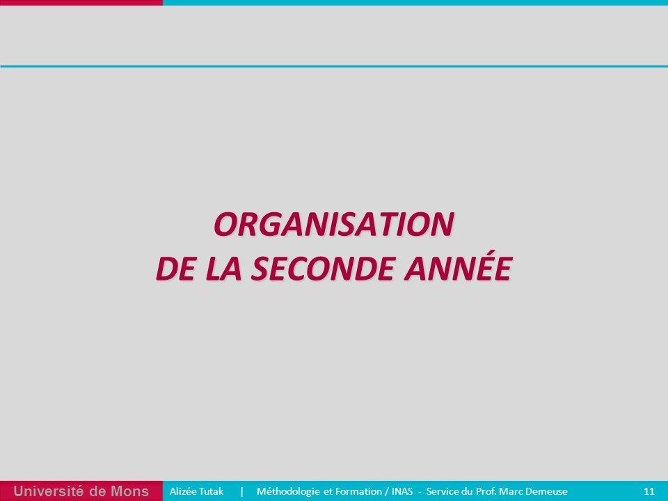 Université de Mons Alizée Tutak | Méthodologie et Formation / INAS - Service du Prof. Marc Demeuse 11 ORGANISATION DE LA SECONDE ANNÉE