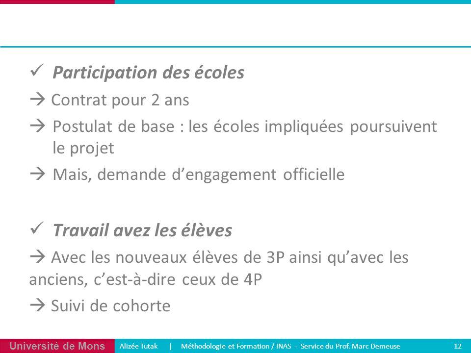 Université de Mons Alizée Tutak | Méthodologie et Formation / INAS - Service du Prof. Marc Demeuse 12 Participation des écoles Contrat pour 2 ans Post
