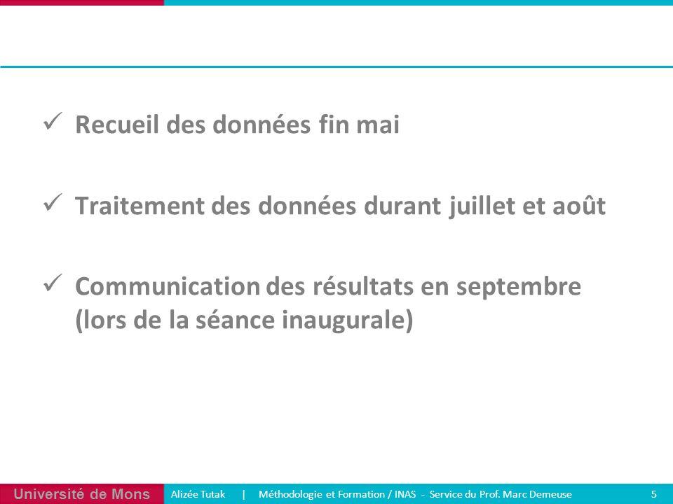 Université de Mons Alizée Tutak | Méthodologie et Formation / INAS - Service du Prof. Marc Demeuse 5 Recueil des données fin mai Traitement des donnée