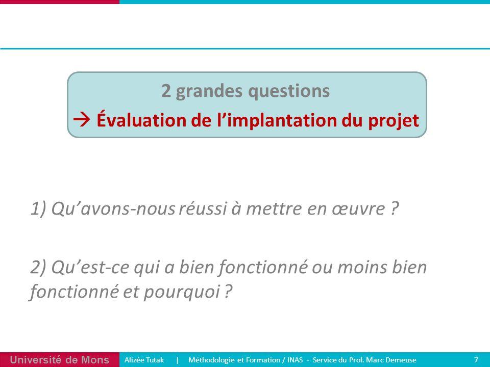 Université de Mons Alizée Tutak | Méthodologie et Formation / INAS - Service du Prof. Marc Demeuse 7 2 grandes questions Évaluation de limplantation d