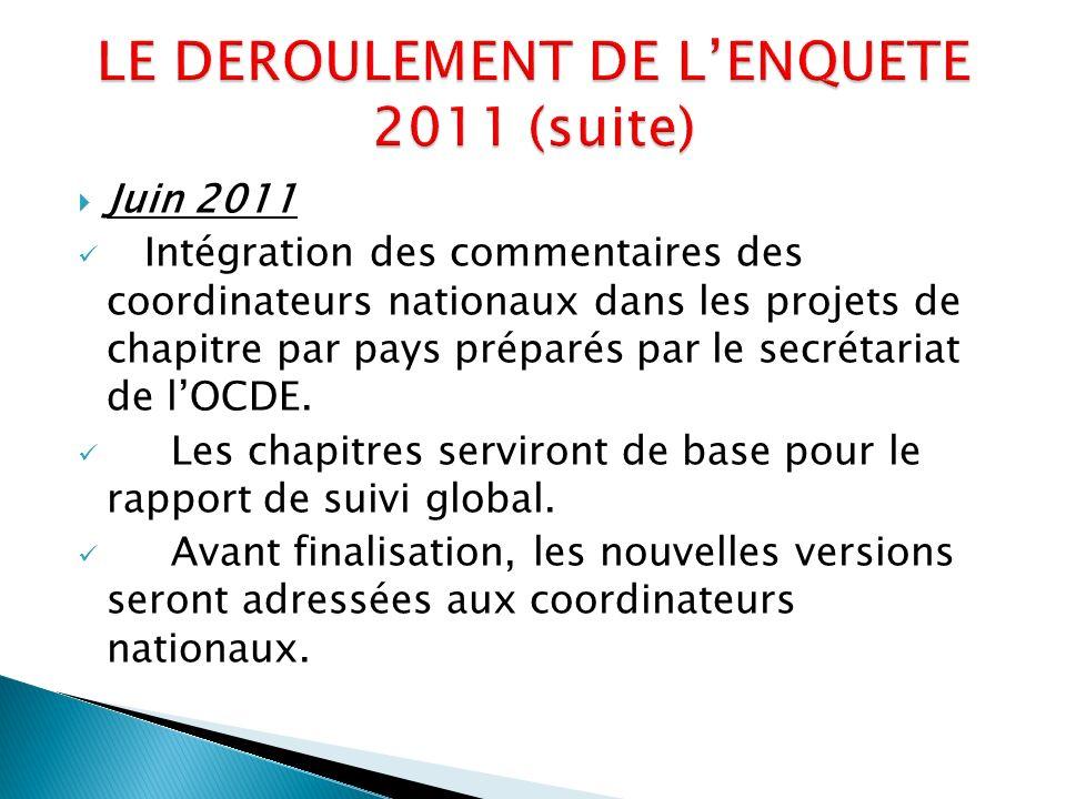 Juin 2011 Intégration des commentaires des coordinateurs nationaux dans les projets de chapitre par pays préparés par le secrétariat de lOCDE.