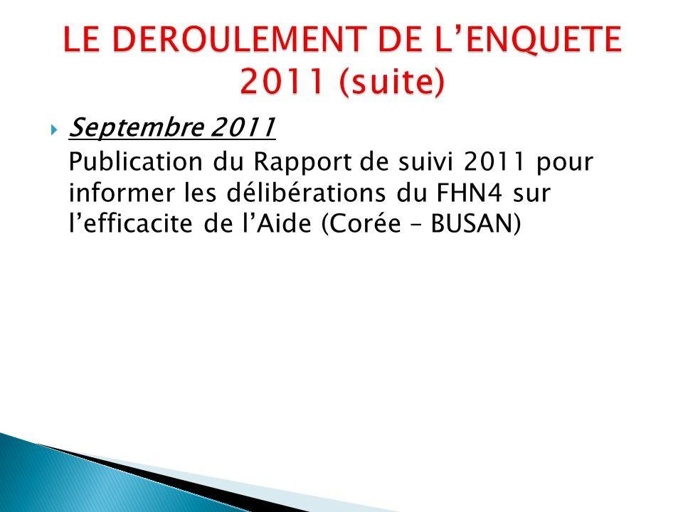Septembre 2011 Publication du Rapport de suivi 2011 pour informer les délibérations du FHN4 sur lefficacite de lAide (Corée – BUSAN)
