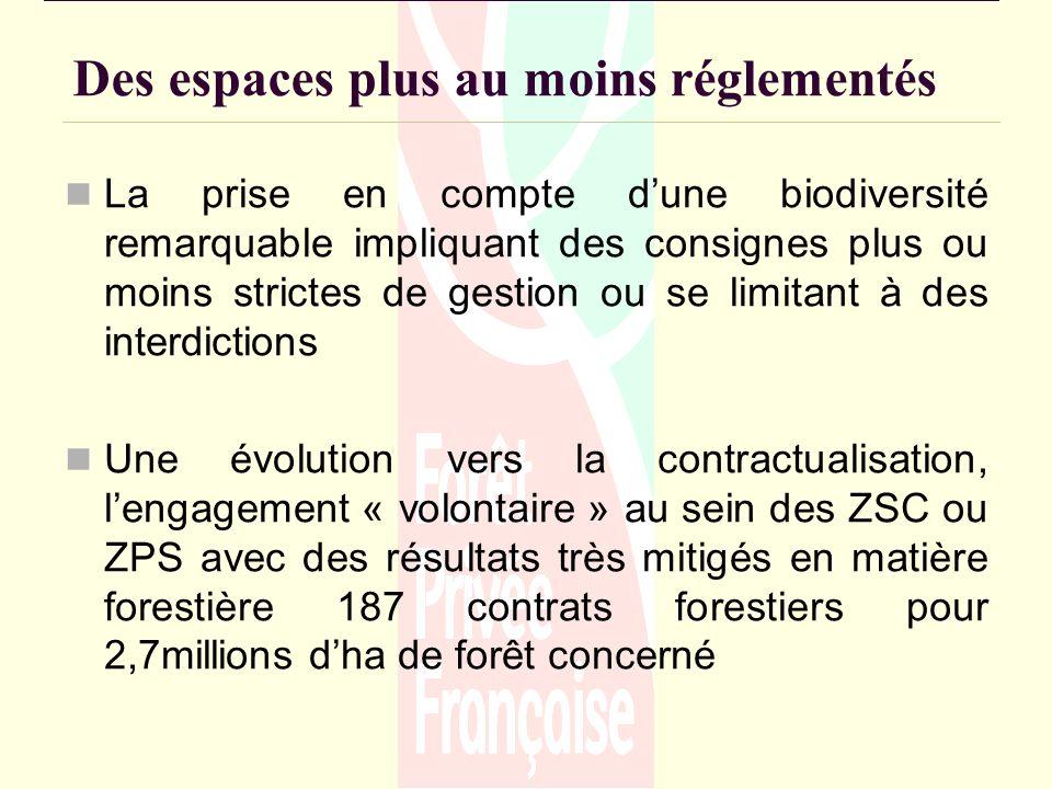 Des espaces plus au moins réglementés La prise en compte dune biodiversité remarquable impliquant des consignes plus ou moins strictes de gestion ou se limitant à des interdictions Une évolution vers la contractualisation, lengagement « volontaire » au sein des ZSC ou ZPS avec des résultats très mitigés en matière forestière 187 contrats forestiers pour 2,7millions dha de forêt concerné