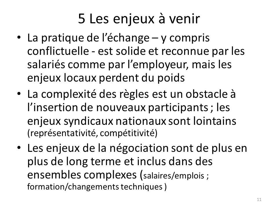 5 Les enjeux à venir La pratique de léchange – y compris conflictuelle - est solide et reconnue par les salariés comme par lemployeur, mais les enjeux locaux perdent du poids La complexité des règles est un obstacle à linsertion de nouveaux participants ; les enjeux syndicaux nationaux sont lointains (représentativité, compétitivité) Les enjeux de la négociation sont de plus en plus de long terme et inclus dans des ensembles complexes ( salaires/emplois ; formation/changements techniques ) 11