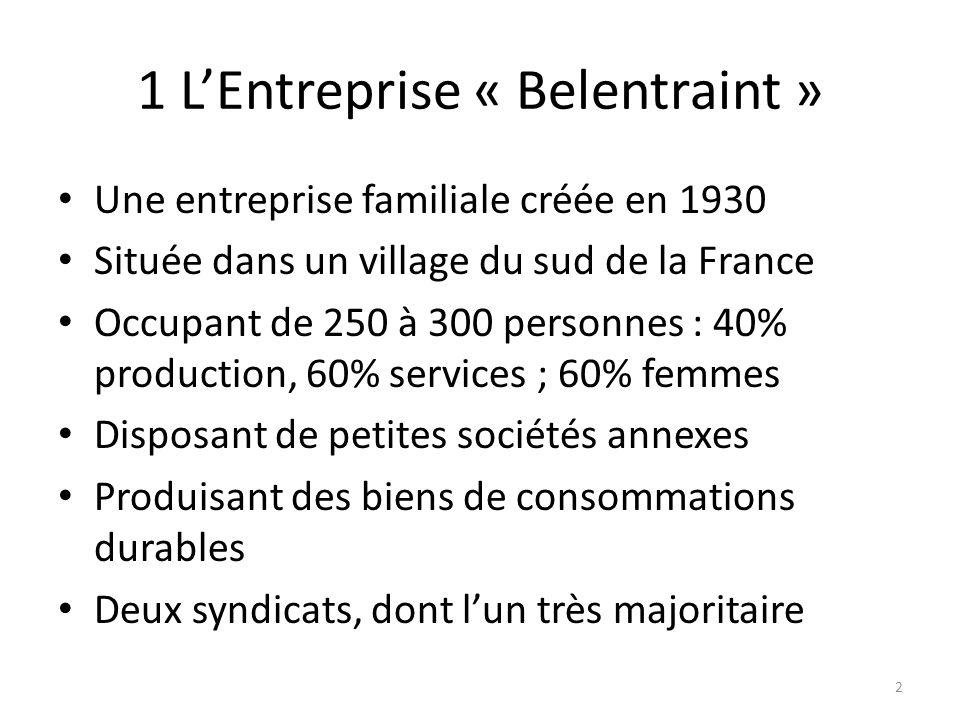 1 LEntreprise « Belentraint » Une entreprise familiale créée en 1930 Située dans un village du sud de la France Occupant de 250 à 300 personnes : 40% production, 60% services ; 60% femmes Disposant de petites sociétés annexes Produisant des biens de consommations durables Deux syndicats, dont lun très majoritaire 2