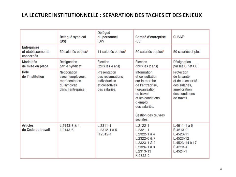 4 LA LECTURE INSTITUTIONNELLE : SEPARATION DES TACHES ET DES ENJEUX