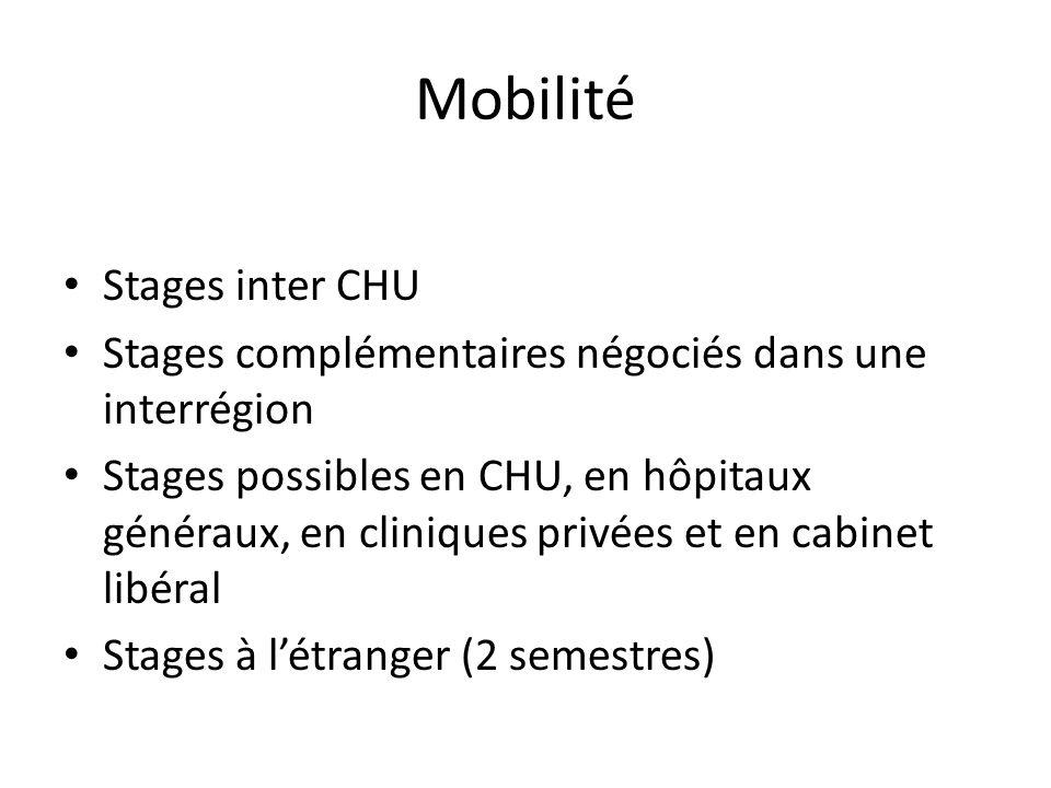 Mobilité Stages inter CHU Stages complémentaires négociés dans une interrégion Stages possibles en CHU, en hôpitaux généraux, en cliniques privées et