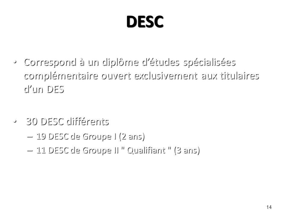 14 DESC Correspond à un diplôme détudes spécialisées complémentaire ouvert exclusivement aux titulaires dun DES Correspond à un diplôme détudes spécia