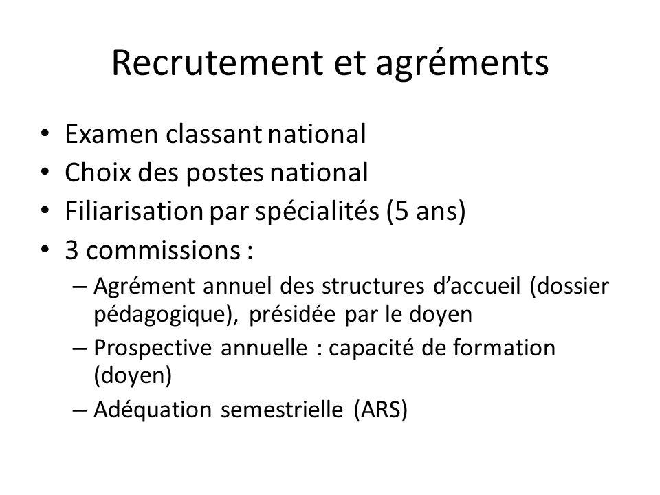 Recrutement et agréments Examen classant national Choix des postes national Filiarisation par spécialités (5 ans) 3 commissions : – Agrément annuel de