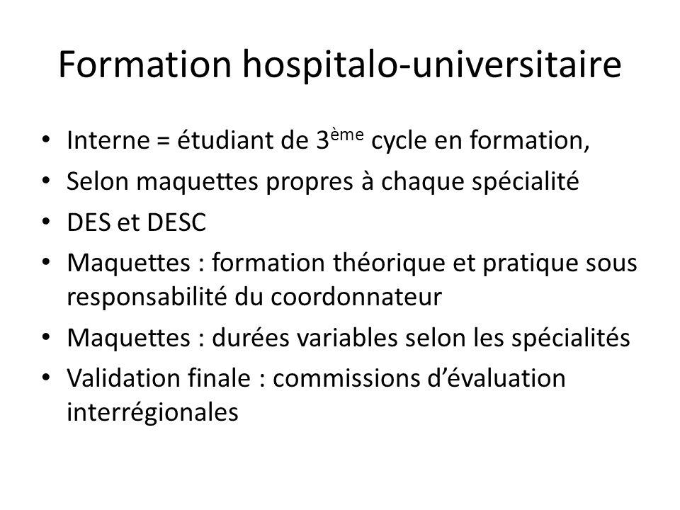 Formation hospitalo-universitaire Interne = étudiant de 3 ème cycle en formation, Selon maquettes propres à chaque spécialité DES et DESC Maquettes :