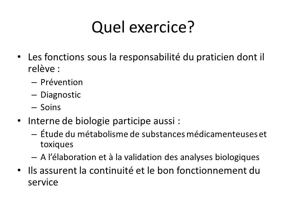 Quel exercice? Les fonctions sous la responsabilité du praticien dont il relève : – Prévention – Diagnostic – Soins Interne de biologie participe auss