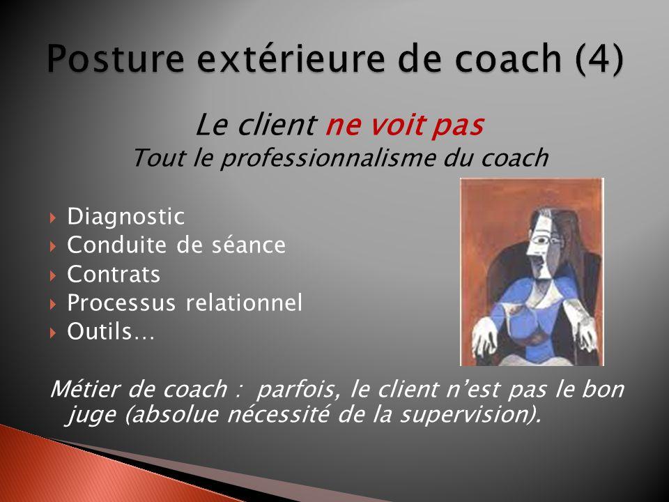 Le client ne voit pas Tout le professionnalisme du coach Diagnostic Conduite de séance Contrats Processus relationnel Outils… Métier de coach : parfoi