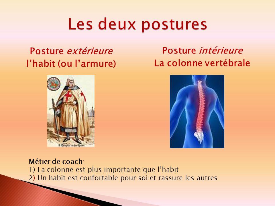 Posture extérieure lhabit (ou larmure) Posture intérieure La colonne vertébrale Métier de coach: 1) La colonne est plus importante que lhabit 2) Un ha