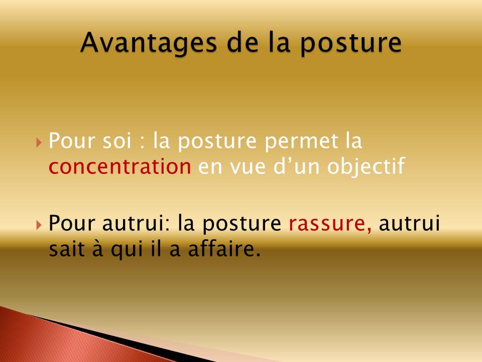Posture extérieure lhabit (ou larmure) Posture intérieure La colonne vertébrale Métier de coach: 1) La colonne est plus importante que lhabit 2) Un habit est confortable pour soi et rassure les autres