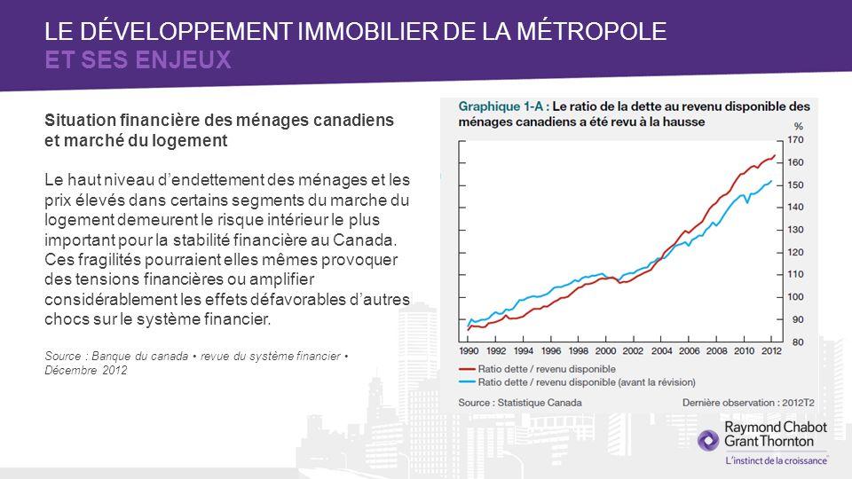 Situation financière des ménages canadiens et marché du logement Le haut niveau dendettement des ménages et les prix élevés dans certains segments du marche du logement demeurent le risque intérieur le plus important pour la stabilité financière au Canada.