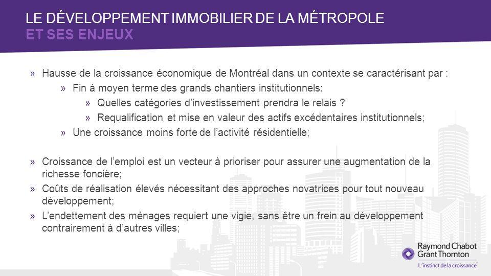 »Hausse de la croissance économique de Montréal dans un contexte se caractérisant par : »Fin à moyen terme des grands chantiers institutionnels: »Quelles catégories dinvestissement prendra le relais .