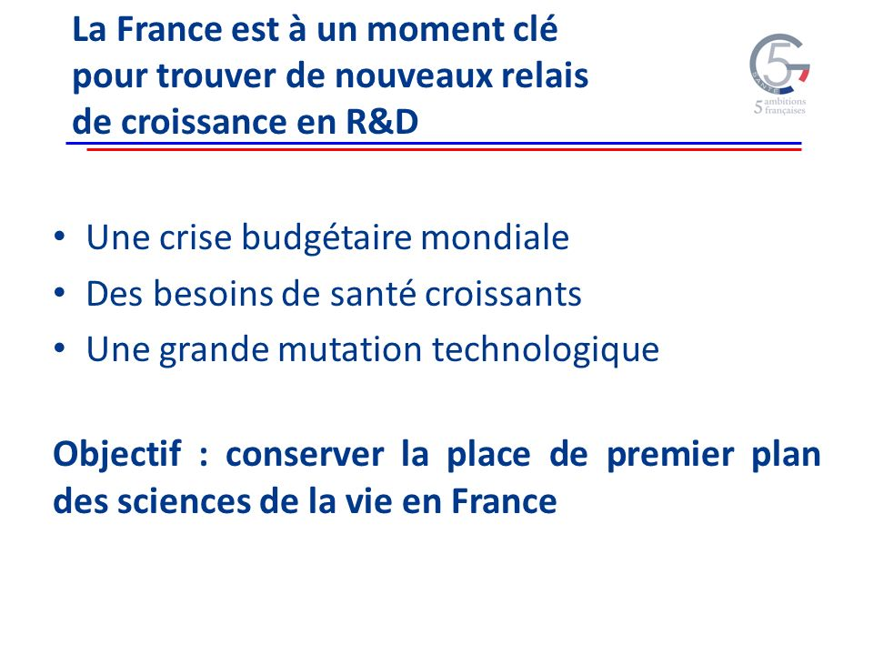 La France est à un moment clé pour trouver de nouveaux relais de croissance en R&D Une crise budgétaire mondiale Des besoins de santé croissants Une grande mutation technologique Objectif : conserver la place de premier plan des sciences de la vie en France