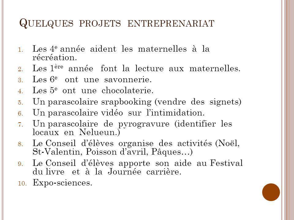 Q UELQUES PROJETS ENTREPRENARIAT ( SUITE ) 1.