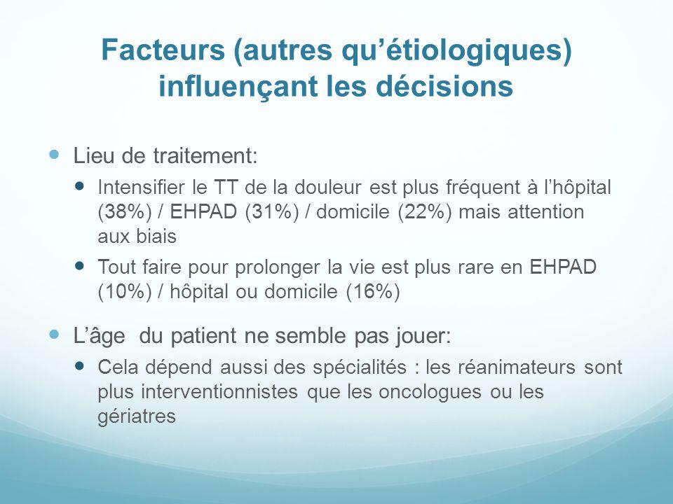 Facteurs (autres quétiologiques) influençant les décisions Lieu de traitement: Intensifier le TT de la douleur est plus fréquent à lhôpital (38%) / EH