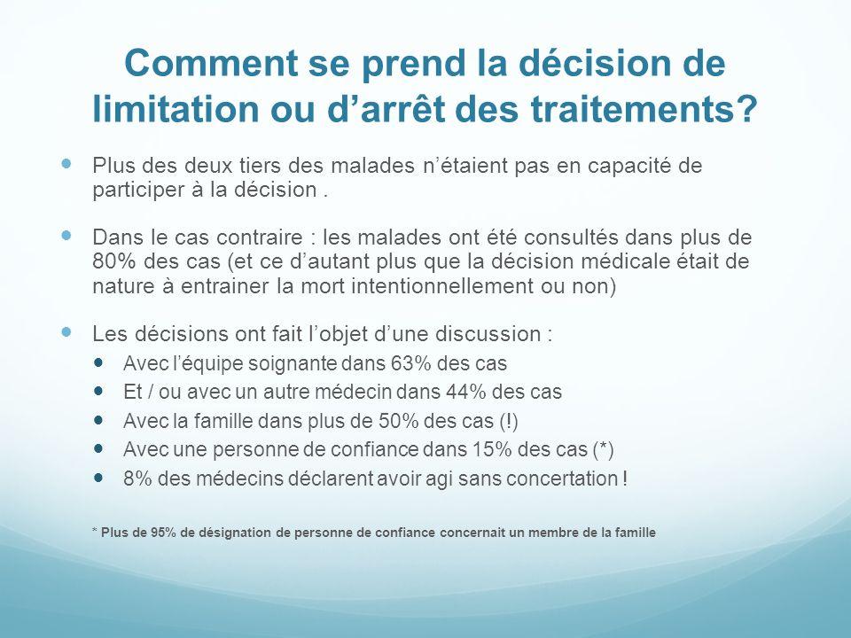 Comment se prend la décision de limitation ou darrêt des traitements? Plus des deux tiers des malades nétaient pas en capacité de participer à la déci