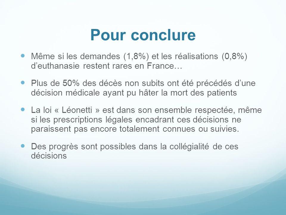 Pour conclure Même si les demandes (1,8%) et les réalisations (0,8%) deuthanasie restent rares en France… Plus de 50% des décès non subits ont été pré