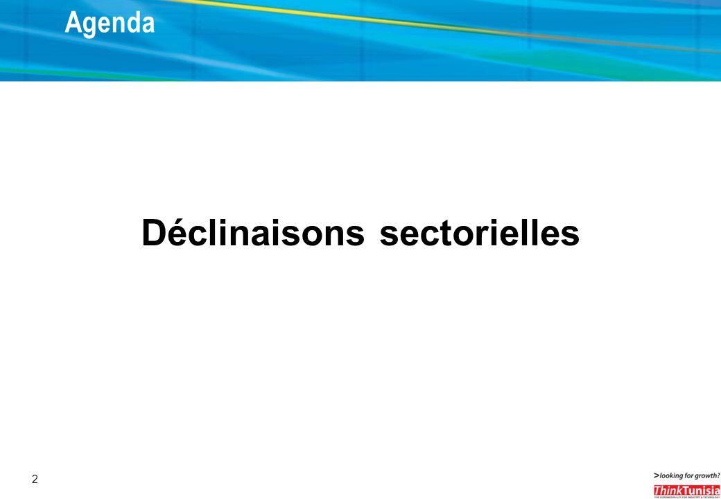 2 Agenda Déclinaisons sectorielles