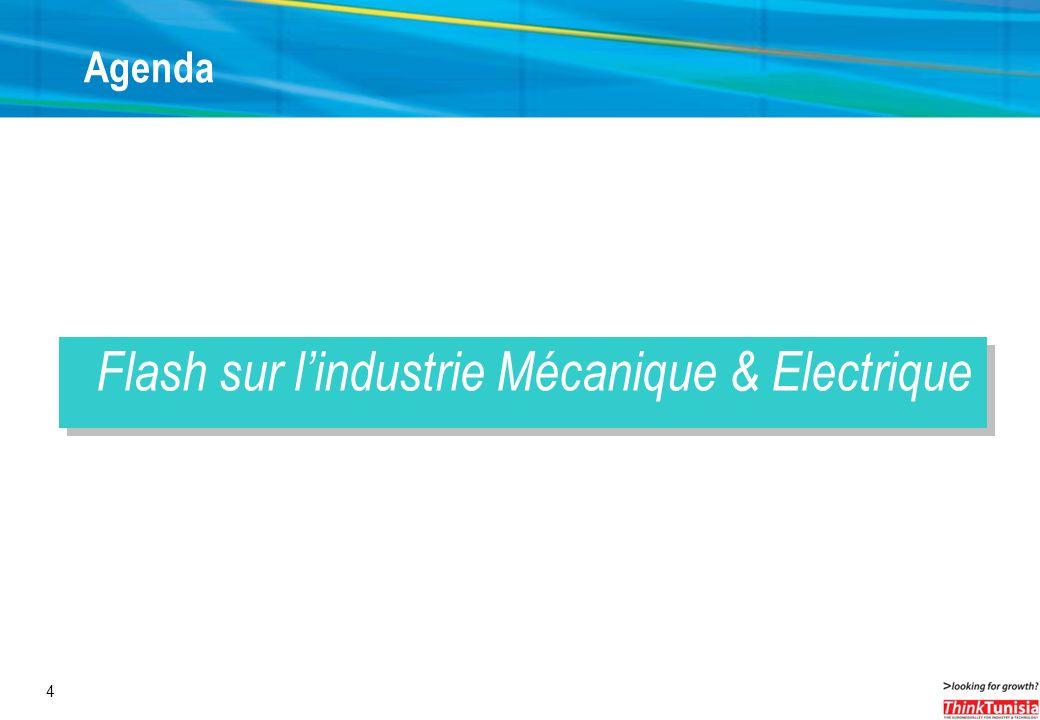 4 Agenda Flash sur lindustrie Mécanique & Electrique