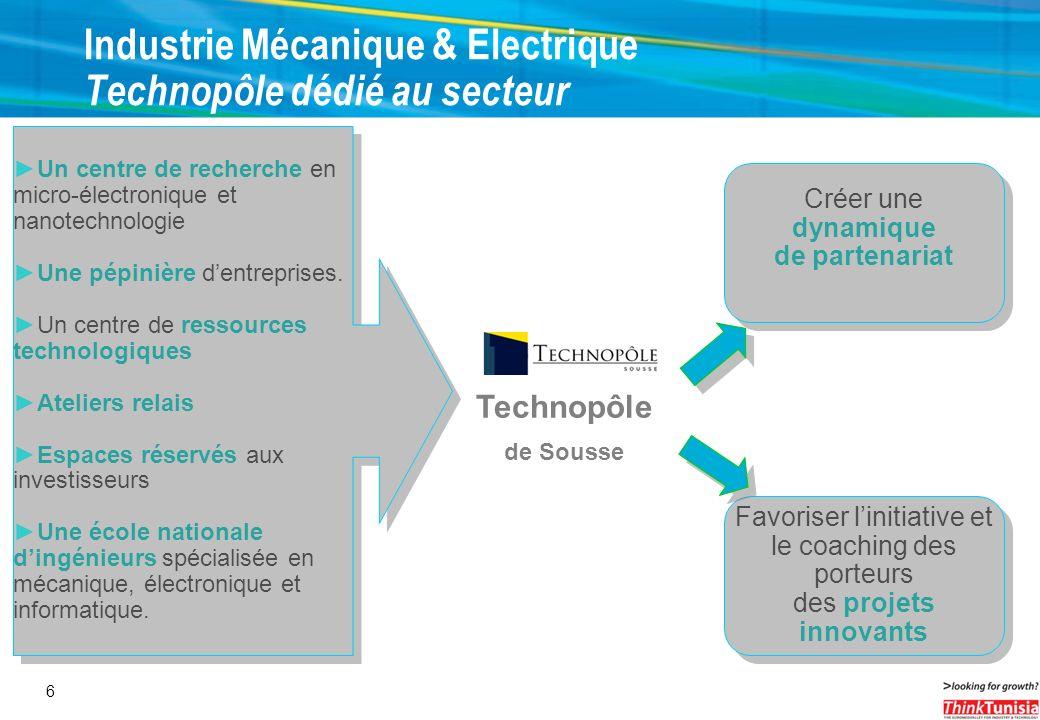 6 Industrie Mécanique & Electrique Technopôle dédié au secteur Un centre de recherche en micro-électronique et nanotechnologie Une pépinière dentrepri
