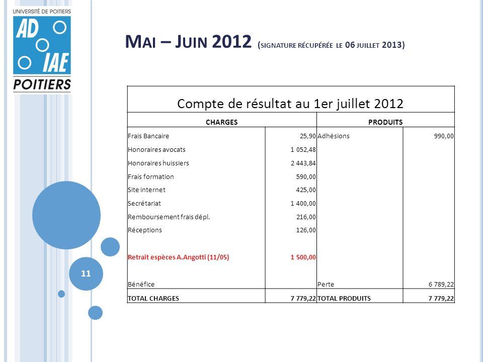 M AI – J UIN 2012 ( SIGNATURE RÉCUPÉRÉE LE 06 JUILLET 2013) Compte de résultat au 1er juillet 2012 CHARGESPRODUITS Frais Bancaire25,90Adhésions990,00
