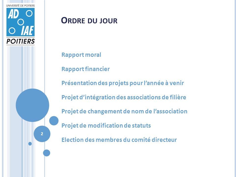O RDRE DU JOUR Rapport moral Rapport financier Présentation des projets pour lannée à venir Projet dintégration des associations de filière Projet de