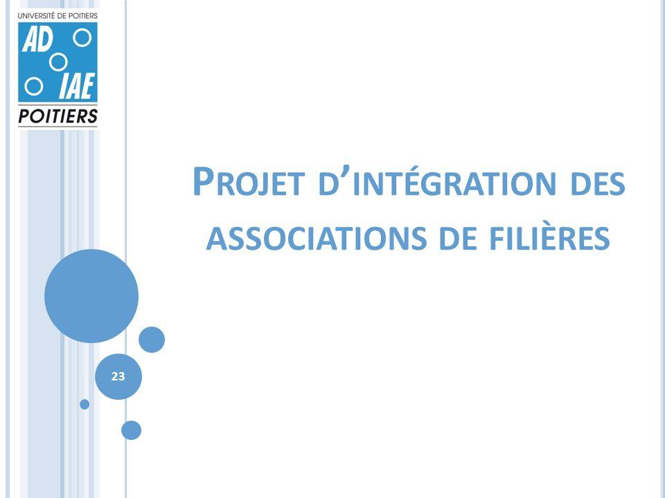 P ROJET D INTÉGRATION DES ASSOCIATIONS DE FILIÈRES 23