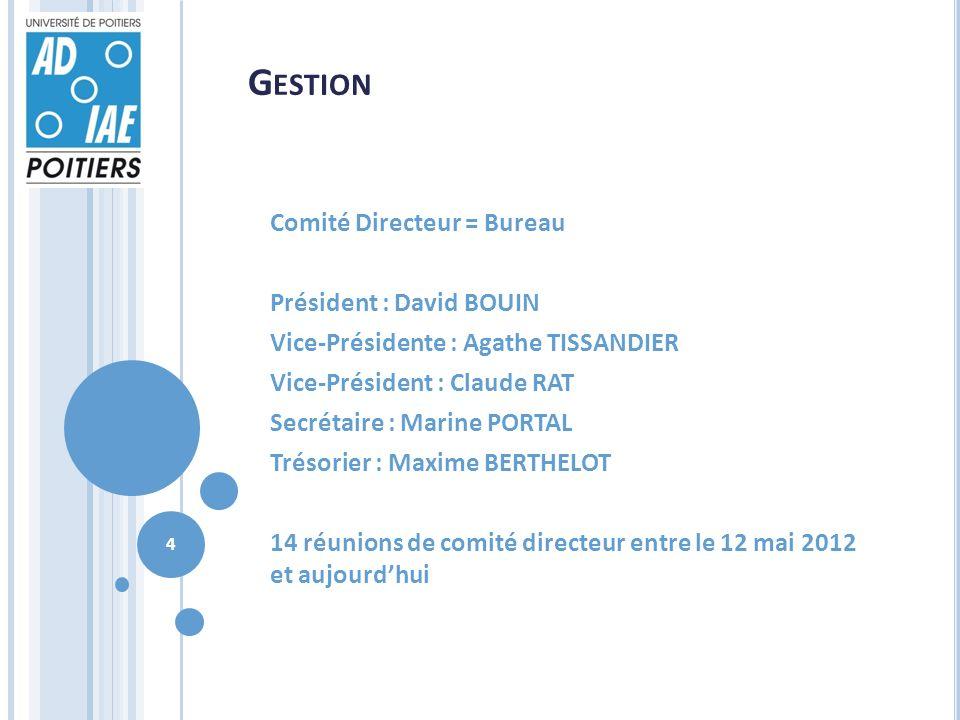 G ESTION Comité Directeur = Bureau Président : David BOUIN Vice-Présidente : Agathe TISSANDIER Vice-Président : Claude RAT Secrétaire : Marine PORTAL