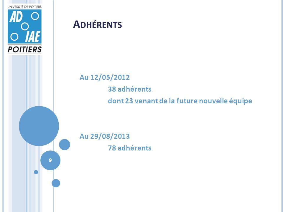 A DHÉRENTS Au 12/05/2012 38 adhérents dont 23 venant de la future nouvelle équipe Au 29/08/2013 78 adhérents 9