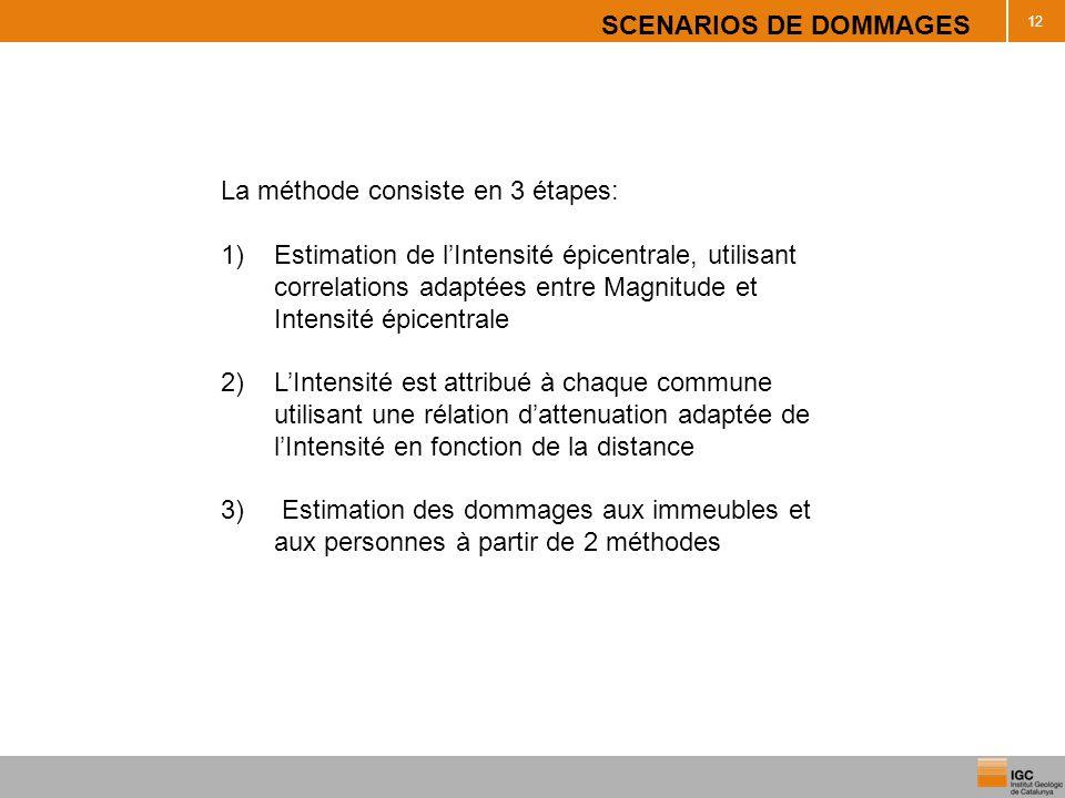 SCENARIOS DE DOMMAGES 12 La méthode consiste en 3 étapes: 1)Estimation de lIntensité épicentrale, utilisant correlations adaptées entre Magnitude et I