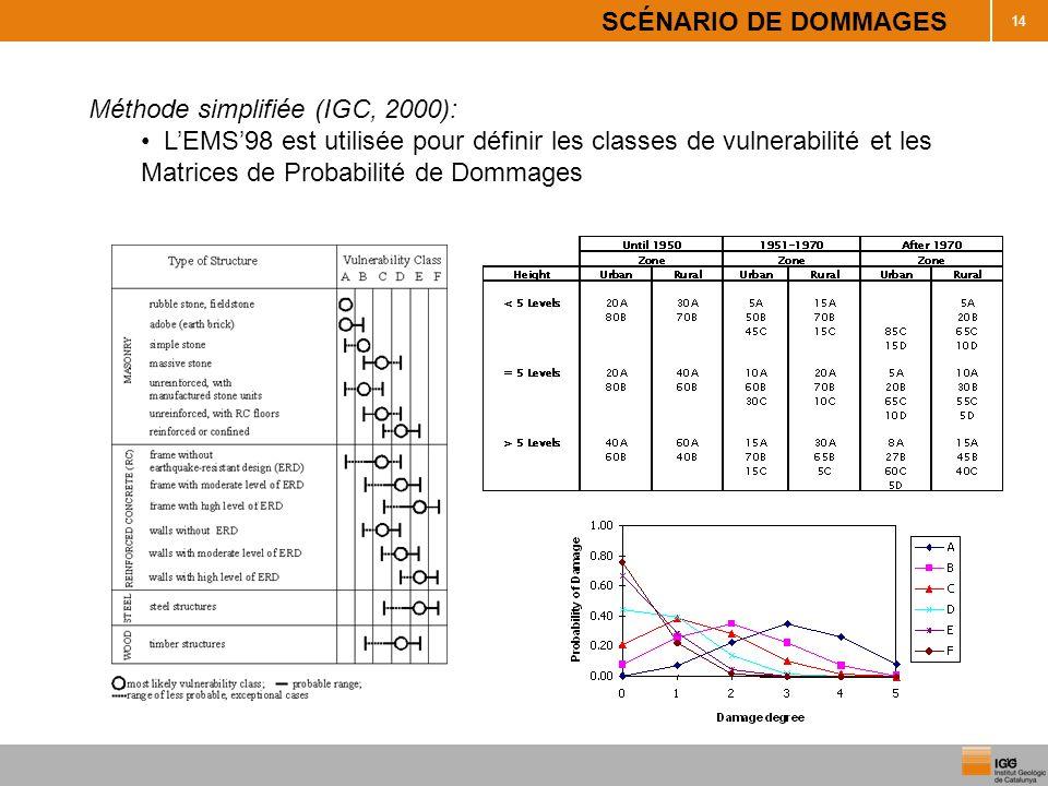 SCÉNARIO DE DOMMAGES 14 Méthode simplifiée (IGC, 2000): LEMS98 est utilisée pour définir les classes de vulnerabilité et les Matrices de Probabilité d