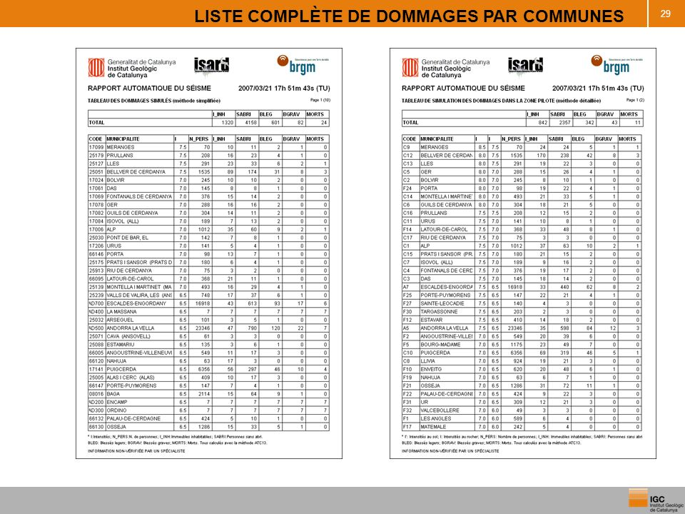 LISTE COMPLÈTE DE DOMMAGES PAR COMMUNES 29
