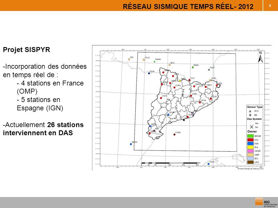 RÉSEAU SISMIQUE TEMPS RÉEL- 2012 4 Projet SISPYR -Incorporation des données en temps réel de : - 4 stations en France (OMP) - 5 stations en Espagne (I