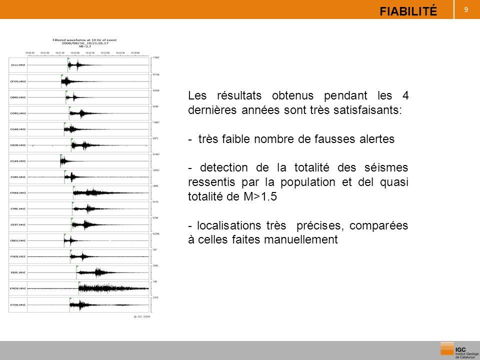 FIABILITÉ 9 Les résultats obtenus pendant les 4 dernières années sont très satisfaisants: - très faible nombre de fausses alertes - detection de la to