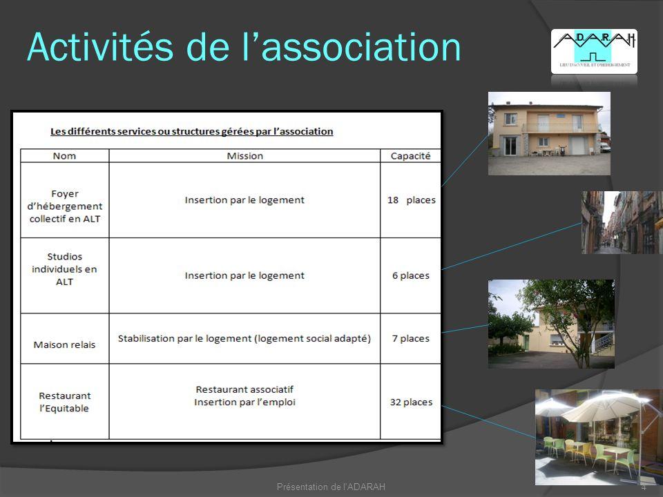 Activités de lassociation 4Présentation de l ADARAH