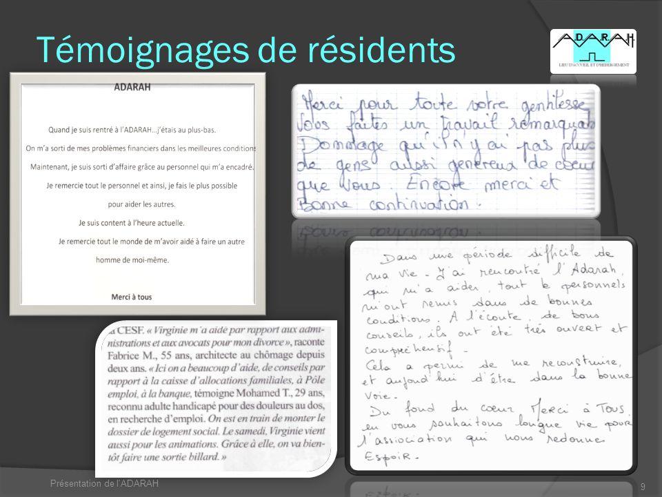 Témoignages de résidents 9 Présentation de l ADARAH